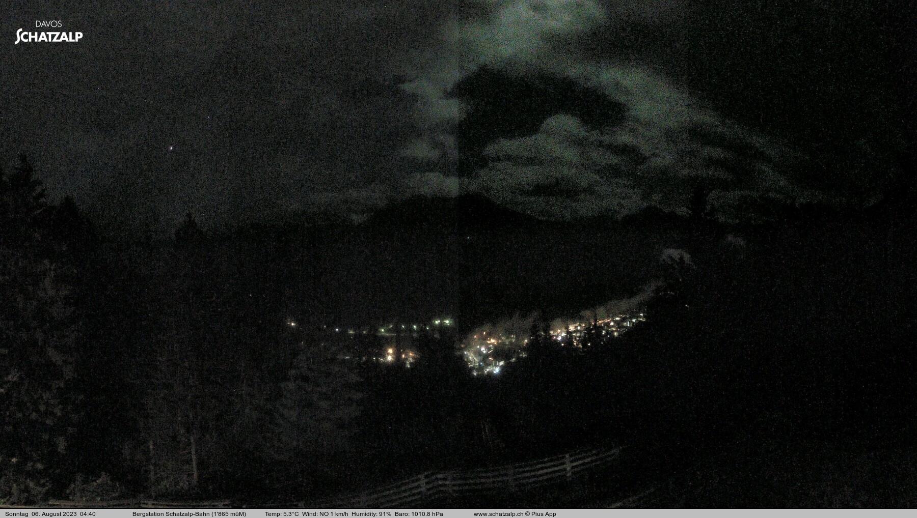Davos - Schatzalpbahn Bergstation